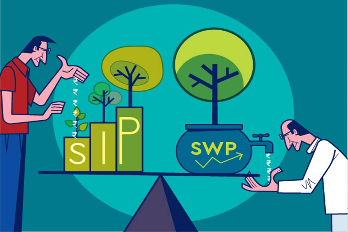 Systematic Withdrawal Plan: Use SWP to redeem mutual fund investments