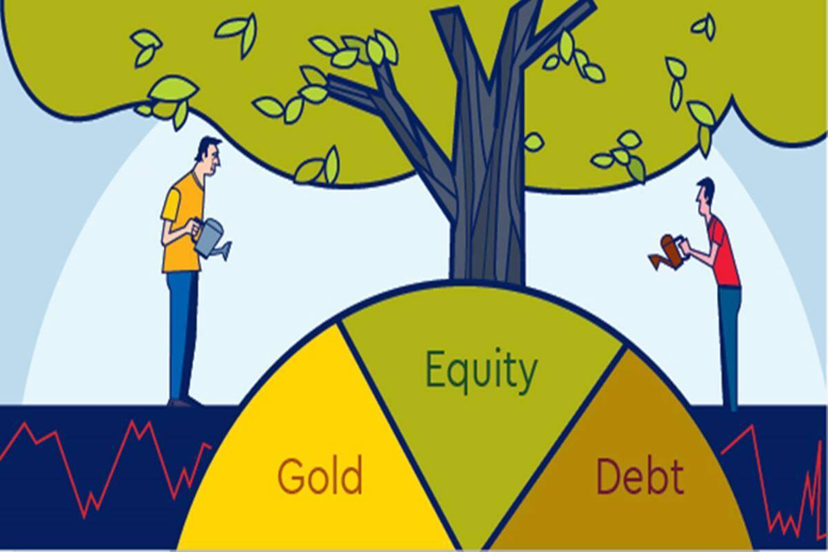 Asset allocation: Ways to diversify and stabilize your portfolio