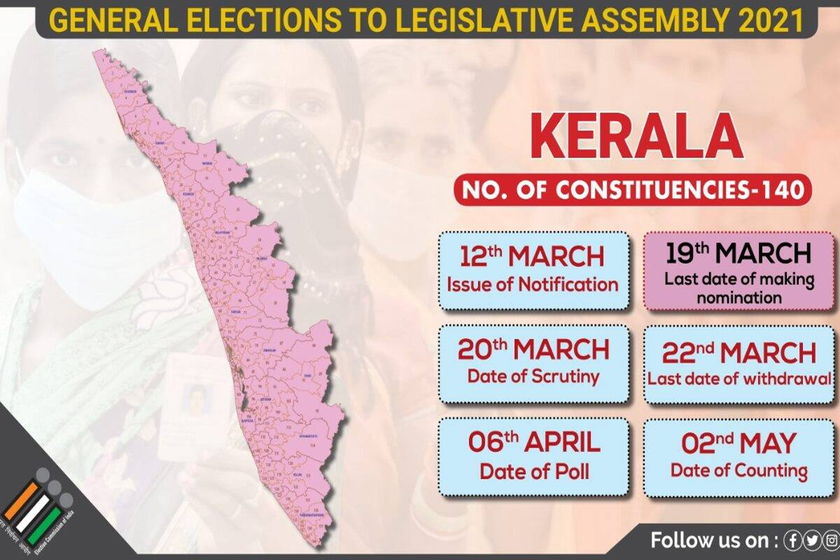 Kerala Exit Poll Result 2021: Exit Poll time, result date – All you need to know
