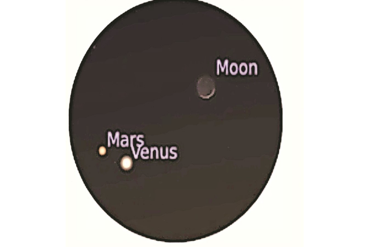 Planetary conjunction: Mars and Venus to be closest next week, with moon in tow